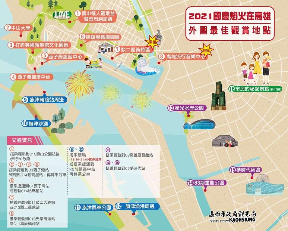 2021高雄國慶煙火推薦觀賞地點